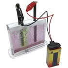 Electrolysis in Colour Mini Science Kit